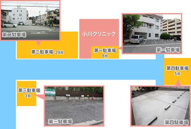 小川クリニック 駐車場